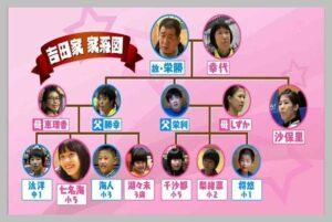 吉田沙保里の家系図